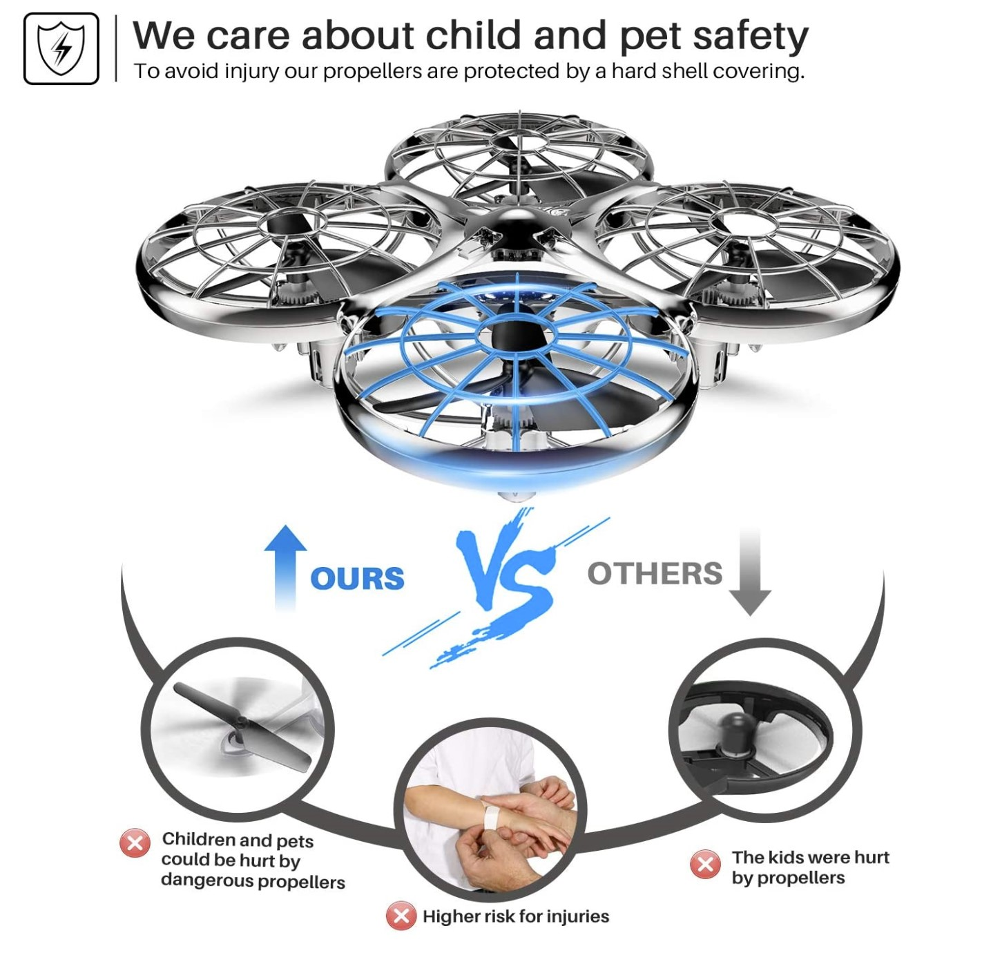 Drone Safety for children